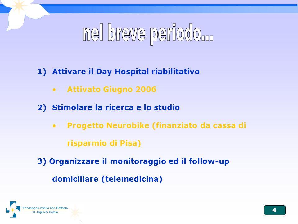4 1)Attivare il Day Hospital riabilitativo Attivato Giugno 2006 2)Stimolare la ricerca e lo studio Progetto Neurobike (finanziato da cassa di risparmi