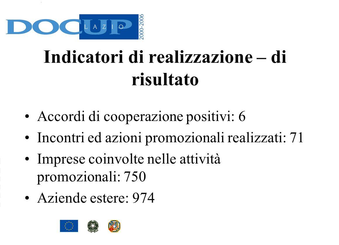 Indicatori di realizzazione – di risultato Accordi di cooperazione positivi: 6 Incontri ed azioni promozionali realizzati: 71 Imprese coinvolte nelle attività promozionali: 750 Aziende estere: 974