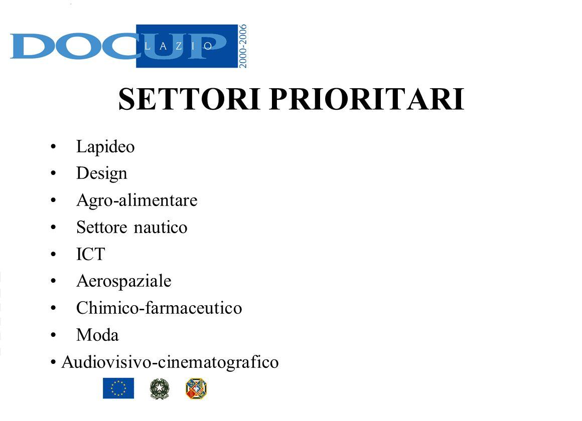 SETTORI PRIORITARI Lapideo Design Agro-alimentare Settore nautico ICT Aerospaziale Chimico-farmaceutico Moda Audiovisivo-cinematografico