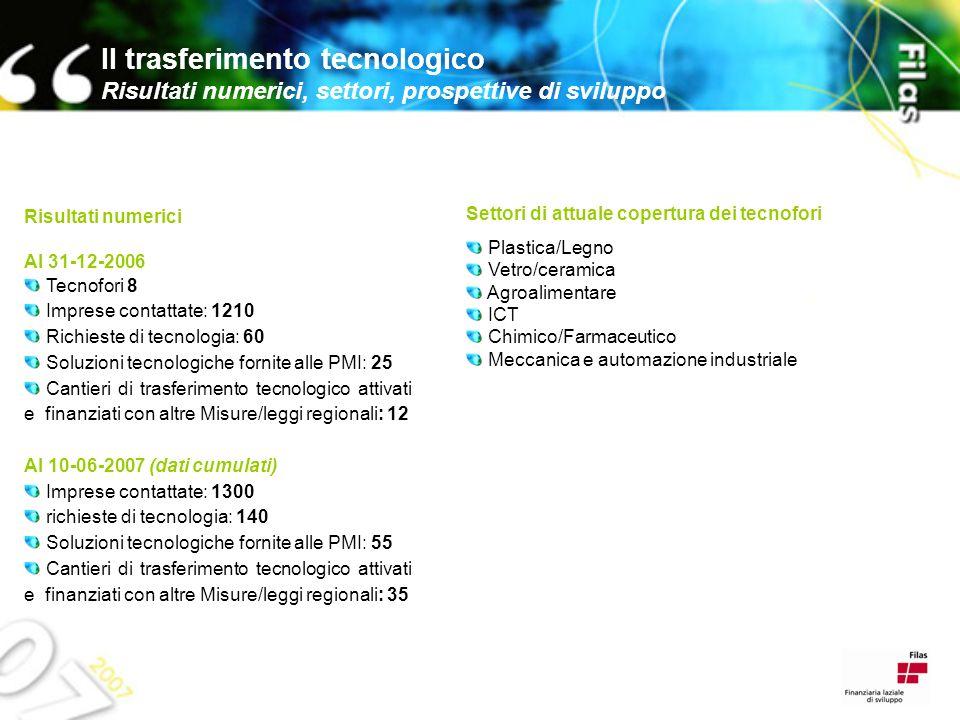Settori di attuale copertura dei tecnofori Plastica/Legno Vetro/ceramica Agroalimentare ICT Chimico/Farmaceutico Meccanica e automazione industriale I
