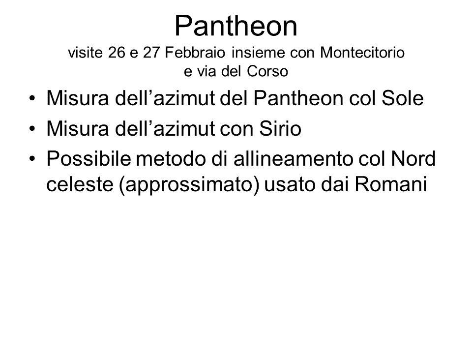 Pantheon visite 26 e 27 Febbraio insieme con Montecitorio e via del Corso Misura dellazimut del Pantheon col Sole Misura dellazimut con Sirio Possibile metodo di allineamento col Nord celeste (approssimato) usato dai Romani