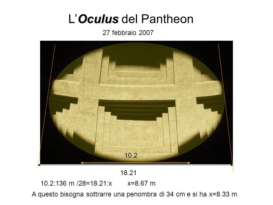 10.2 10.2:136 m /28=18.21:x x=8.67 m 18.21 A questo bisogna sottrarre una penombra di 34 cm e si ha x=8.33 m Oculus LOculus del Pantheon 27 febbraio 2007
