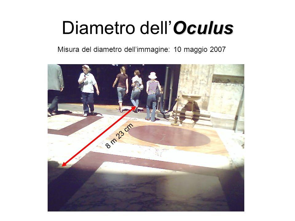 Oculus Diametro dellOculus 8 m 23 cm Misura del diametro dellimmagine: 10 maggio 2007