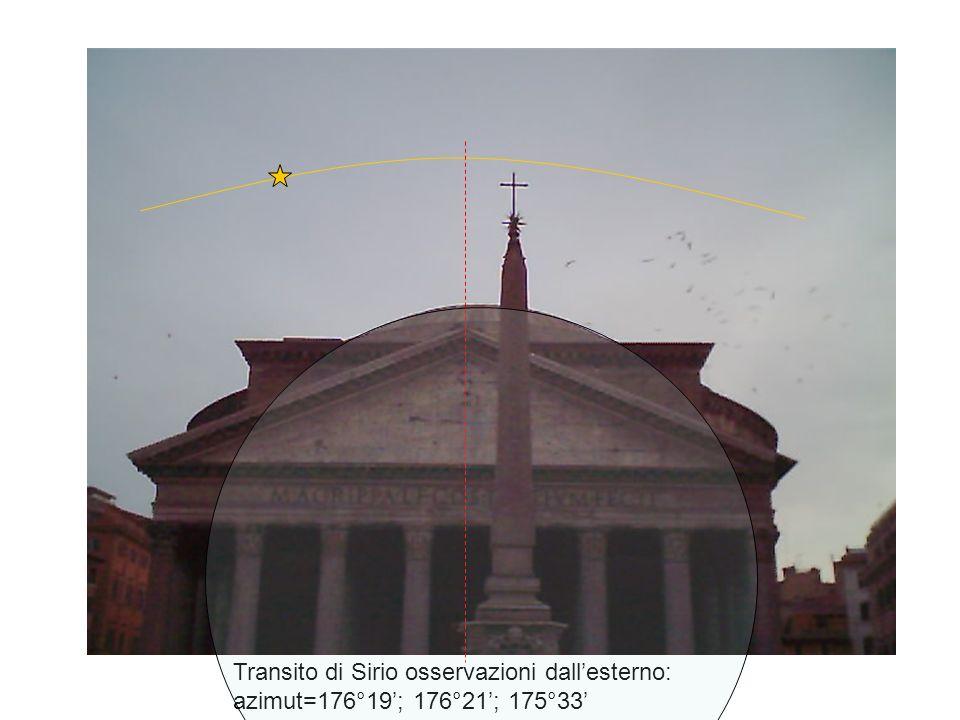Transito di Sirio osservazioni dallesterno: azimut=176°19; 176°21; 175°33