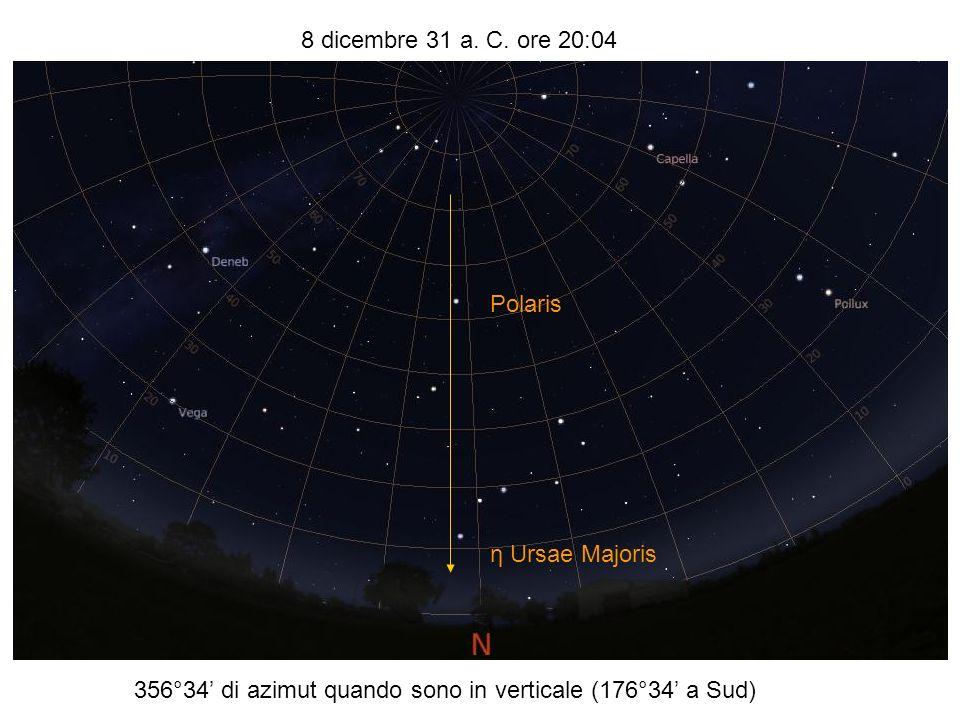 Polaris η Ursae Majoris 356°34 di azimut quando sono in verticale (176°34 a Sud) 8 dicembre 31 a.