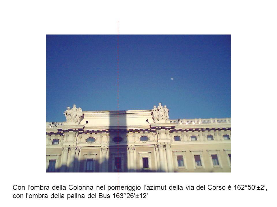 Con lombra della Colonna nel pomeriggio lazimut della via del Corso è 162°50±2, con lombra della palina del Bus 163°26±12
