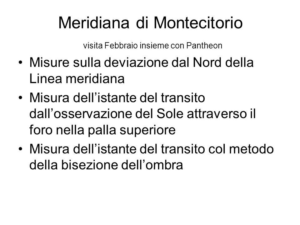 Meridiana di Montecitorio visita Febbraio insieme con Pantheon Misure sulla deviazione dal Nord della Linea meridiana Misura dellistante del transito dallosservazione del Sole attraverso il foro nella palla superiore Misura dellistante del transito col metodo della bisezione dellombra