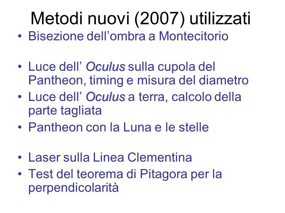 Metodi nuovi (2007) utilizzati Bisezione dellombra a Montecitorio OculusLuce dell Oculus sulla cupola del Pantheon, timing e misura del diametro OculusLuce dell Oculus a terra, calcolo della parte tagliata Pantheon con la Luna e le stelle Laser sulla Linea Clementina Test del teorema di Pitagora per la perpendicolarità
