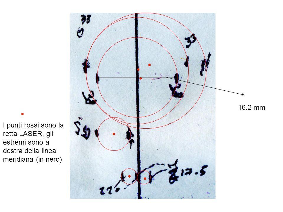 I punti rossi sono la retta LASER, gli estremi sono a destra della linea meridiana (in nero) 16.2 mm