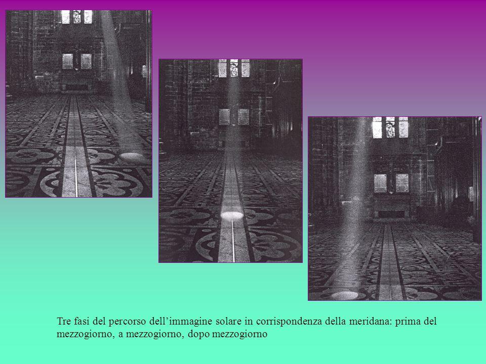 Tre fasi del percorso dellimmagine solare in corrispondenza della meridana: prima del mezzogiorno, a mezzogiorno, dopo mezzogiorno