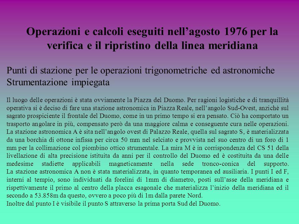 Operazioni e calcoli eseguiti nellagosto 1976 per la verifica e il ripristino della linea meridiana Punti di stazione per le operazioni trigonometrich