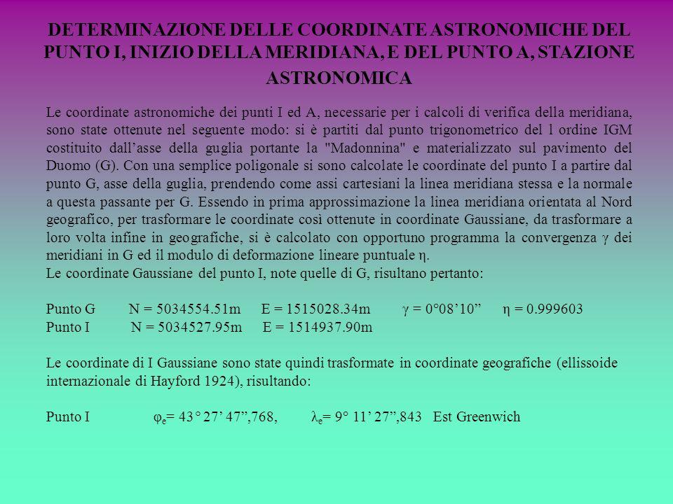 DETERMINAZIONE DELLE COORDINATE ASTRONOMICHE DEL PUNTO I, INIZIO DELLA MERIDIANA, E DEL PUNTO A, STAZIONE ASTRONOMICA Le coordinate astronomiche dei p