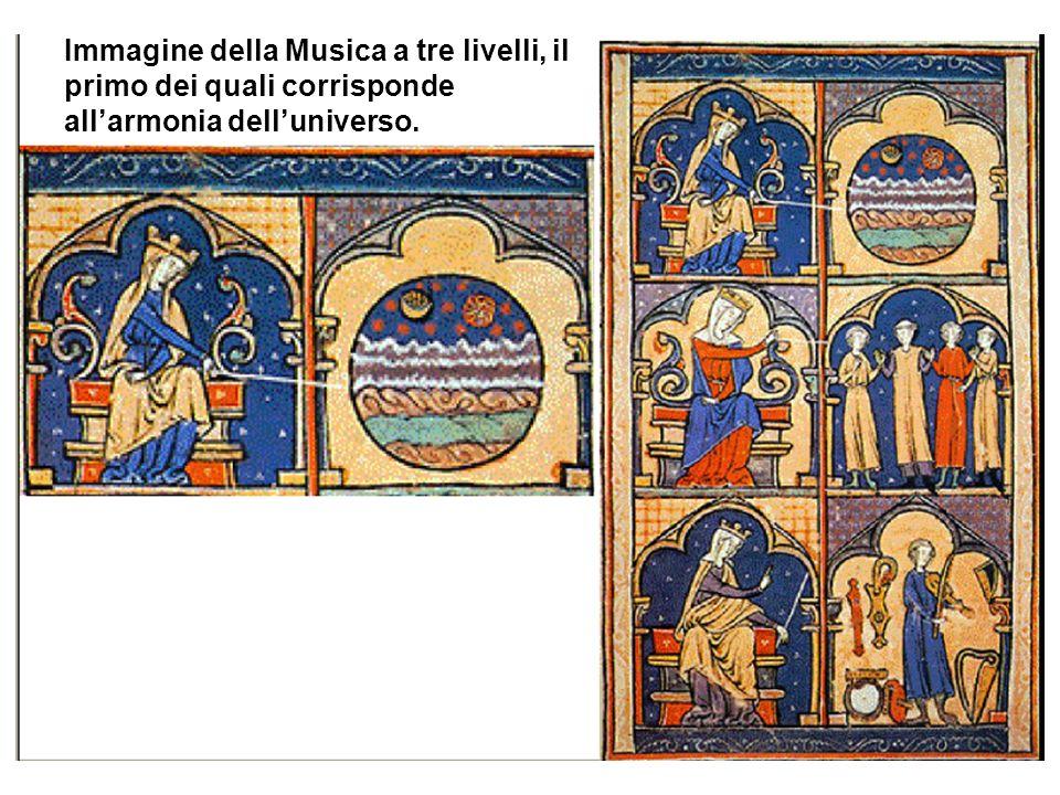 Immagine della Musica a tre livelli, il primo dei quali corrisponde allarmonia delluniverso.