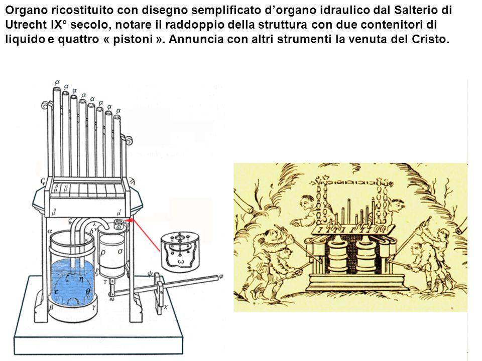 Organo ricostituito con disegno semplificato dorgano idraulico dal Salterio di Utrecht IX° secolo, notare il raddoppio della struttura con due conteni