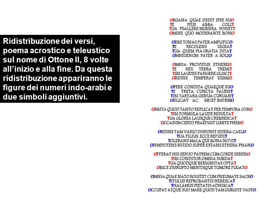 Ridistribuzione dei versi, poema acrostico e teleustico sul nome di Ottone II, 8 volte allinizio e alla fine. Da questa ridistribuzione appariranno le