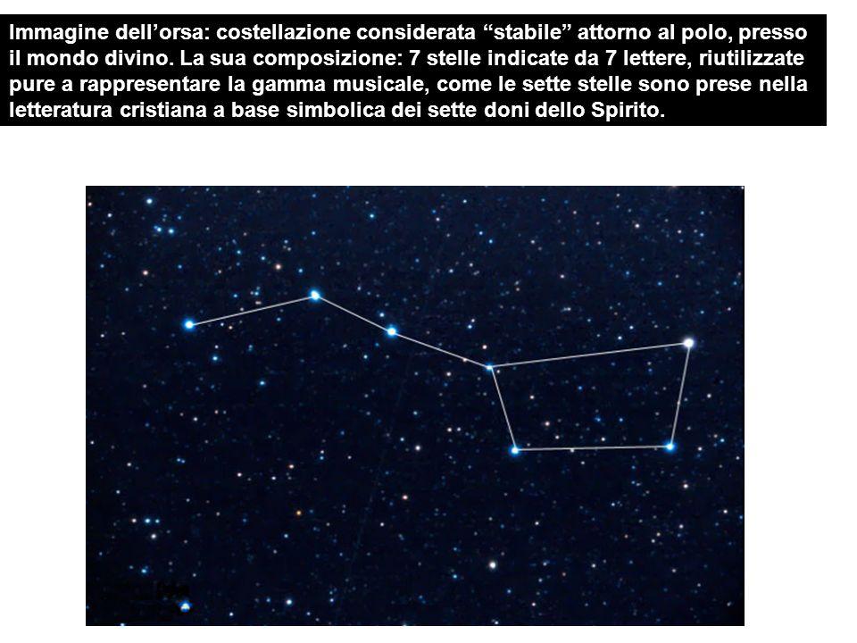 Immagine dellorsa: costellazione considerata stabile attorno al polo, presso il mondo divino. La sua composizione: 7 stelle indicate da 7 lettere, riu