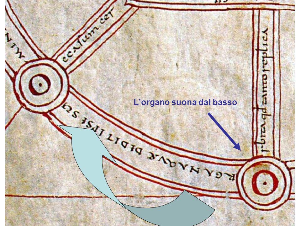 Ridistribuzione dei versi, poema acrostico e teleustico sul nome di Ottone II, 8 volte allinizio e alla fine.
