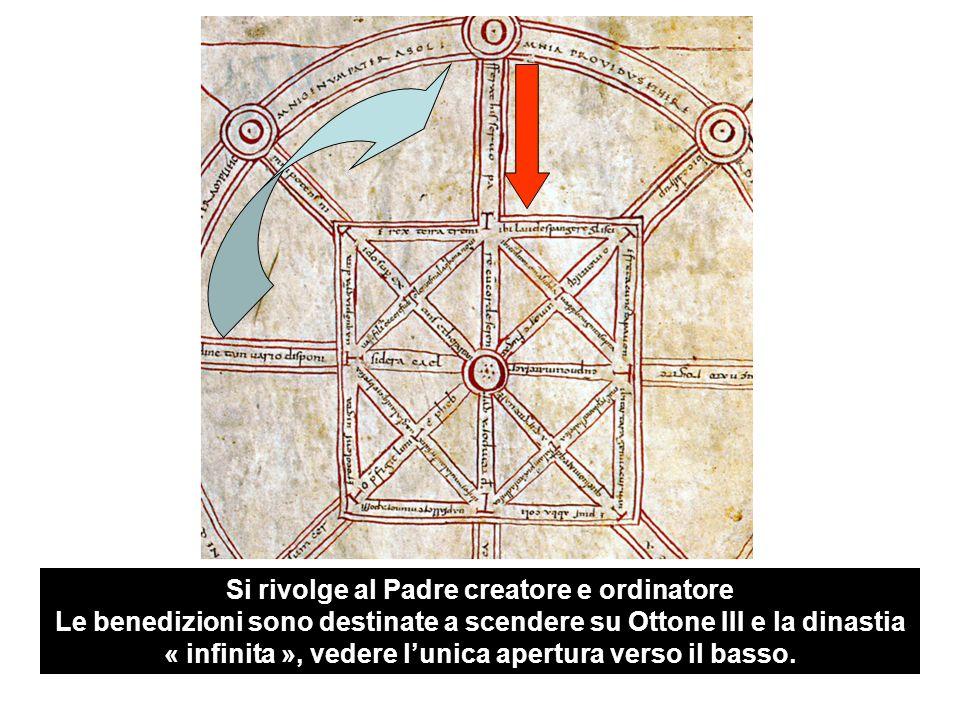 Si rivolge al Padre creatore e ordinatore Le benedizioni sono destinate a scendere su Ottone III e la dinastia « infinita », vedere lunica apertura ve