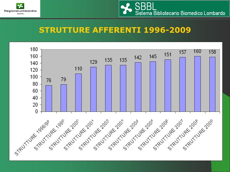 STRUTTURE AFFERENTI 1996-2009