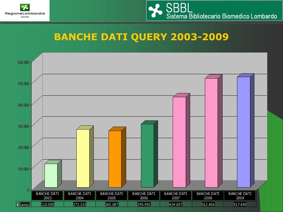 BANCHE DATI QUERY 2003-2009