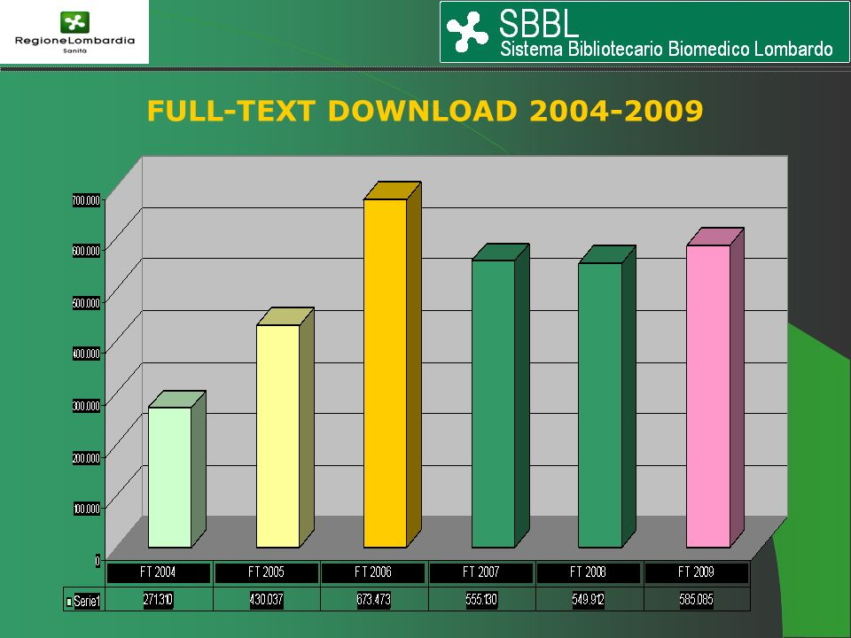 FULL-TEXT DOWNLOAD 2004-2009