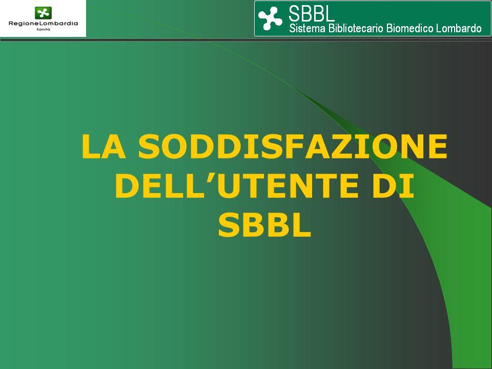 LA SODDISFAZIONE DELLUTENTE DI SBBL
