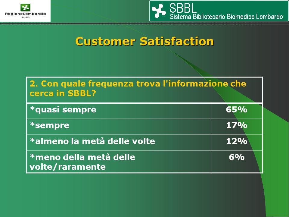 2. Con quale frequenza trova l'informazione che cerca in SBBL? *quasi sempre65% *sempre17% *almeno la metà delle volte12% *meno della metà delle volte