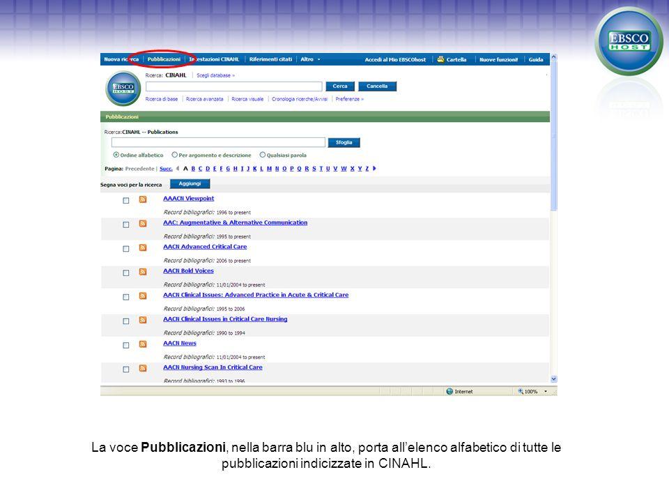 La voce Pubblicazioni, nella barra blu in alto, porta allelenco alfabetico di tutte le pubblicazioni indicizzate in CINAHL.