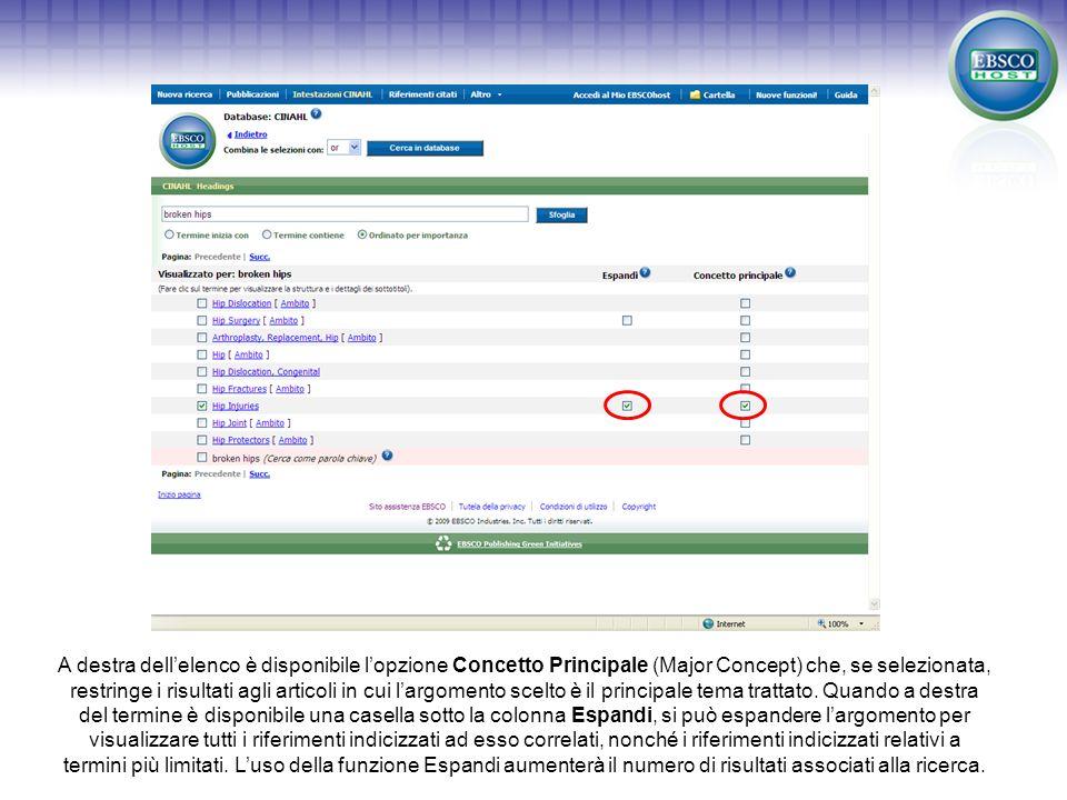A destra dellelenco è disponibile lopzione Concetto Principale (Major Concept) che, se selezionata, restringe i risultati agli articoli in cui largomento scelto è il principale tema trattato.