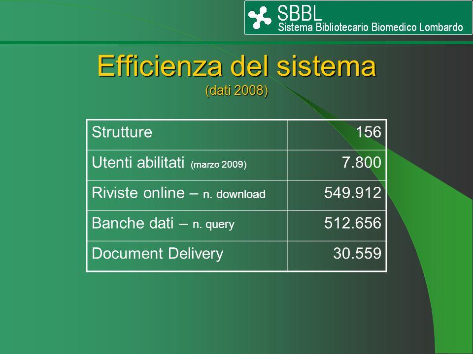 Efficienza del sistema (dati 2008) Strutture156 Utenti abilitati (marzo 2009) 7.800 Riviste online – n. download 549.912 Banche dati – n. query 512.65