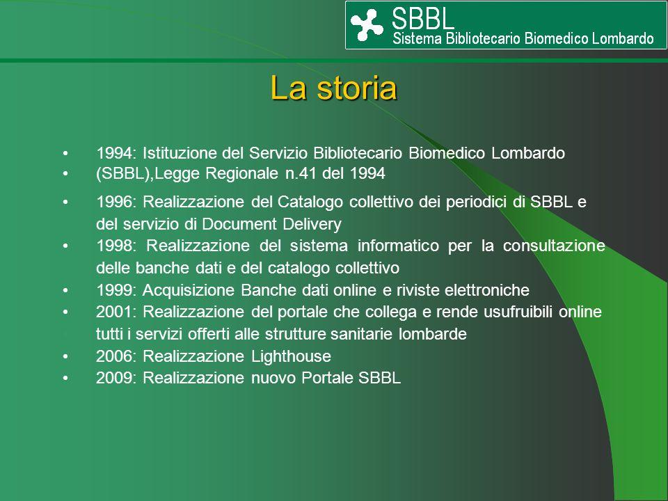 1994: Istituzione del Servizio Bibliotecario Biomedico Lombardo (SBBL),Legge Regionale n.41 del 1994 1996: Realizzazione del Catalogo collettivo dei p