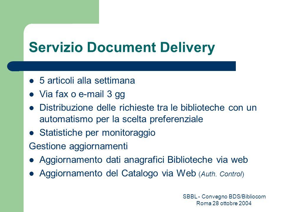 Servizio Document Delivery 5 articoli alla settimana Via fax o e-mail 3 gg Distribuzione delle richieste tra le biblioteche con un automatismo per la