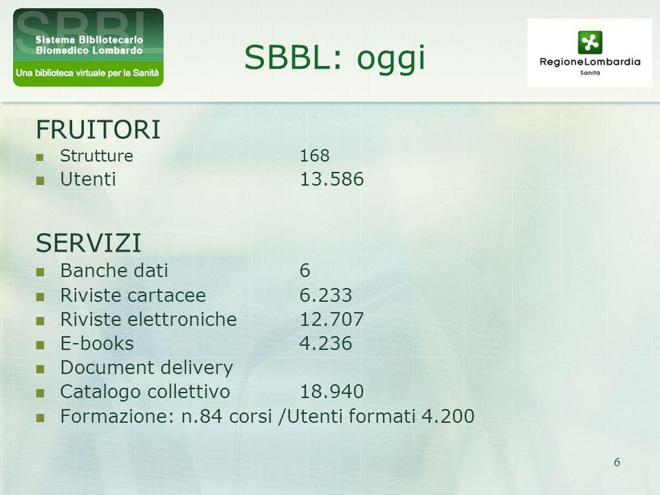 6 SBBL: oggi FRUITORI Strutture 168 Utenti 13.586 SERVIZI Banche dati 6 Riviste cartacee 6.233 Riviste elettroniche 12.707 E-books 4.236 Document deli