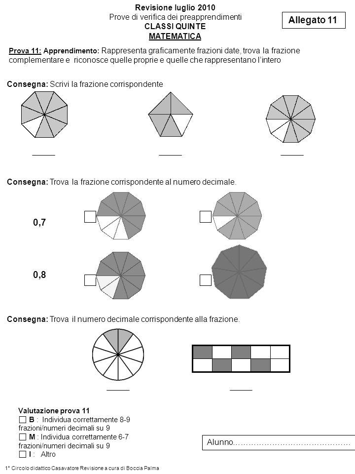 Prova 11: Apprendimento: Rappresenta graficamente frazioni date, trova la frazione complementare e riconosce quelle proprie e quelle che rappresentano