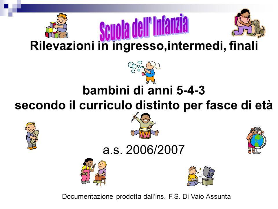 Rilevazioni in ingresso,intermedi, finali bambini di anni 5-4-3 secondo il curriculo distinto per fasce di età a.s.