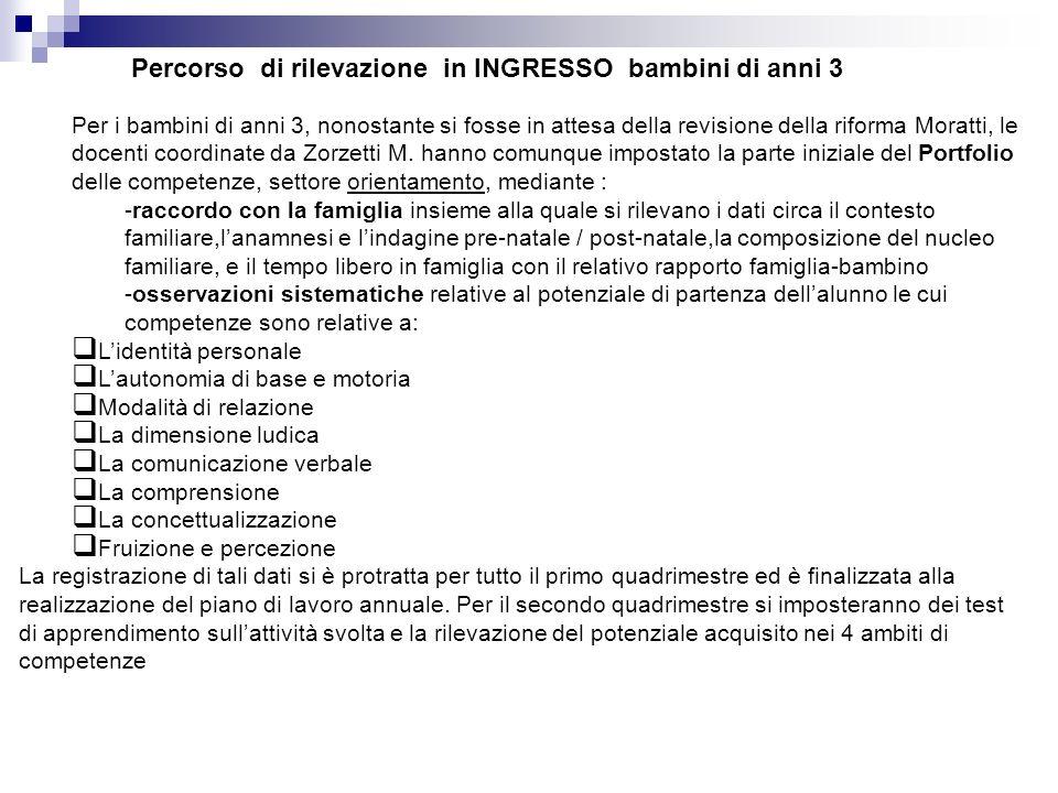 Bambini anni 3 Per i bambini di anni 3, nonostante si fosse in attesa della revisione della riforma Moratti, le docenti coordinate da Zorzetti M.