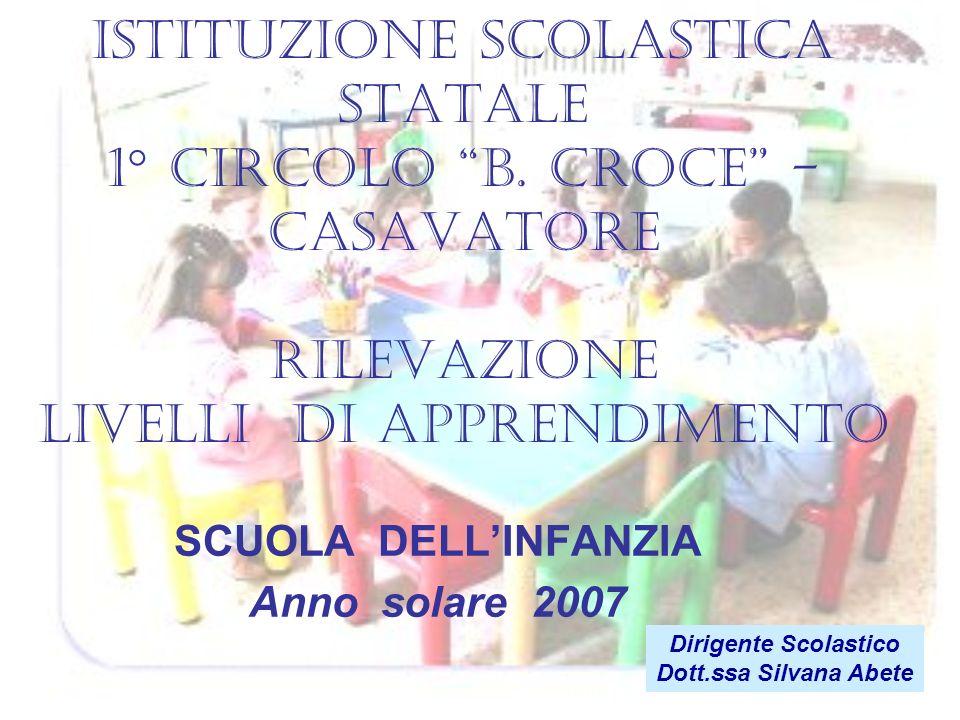La scuola dellinfanzia si è messa in linea con la scuola primaria per la valutazione dei livelli di apprendimento a cominciare dalla.s.