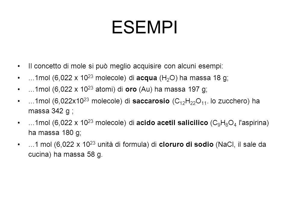 ESEMPI Il concetto di mole si può meglio acquisire con alcuni esempi:...1mol (6,022 x 10 23 molecole) di acqua (H 2 O) ha massa 18 g;...1mol (6,022 x