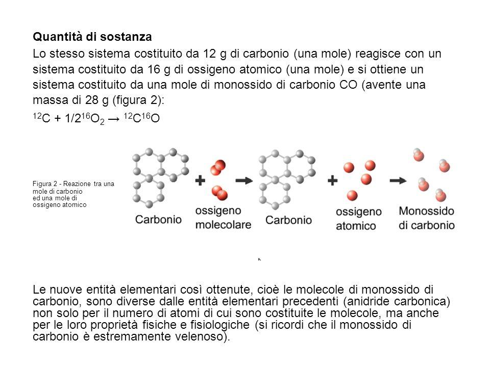 Quantità di sostanza Lo stesso sistema costituito da 12 g di carbonio (una mole) reagisce con un sistema costituito da 16 g di ossigeno atomico (una m