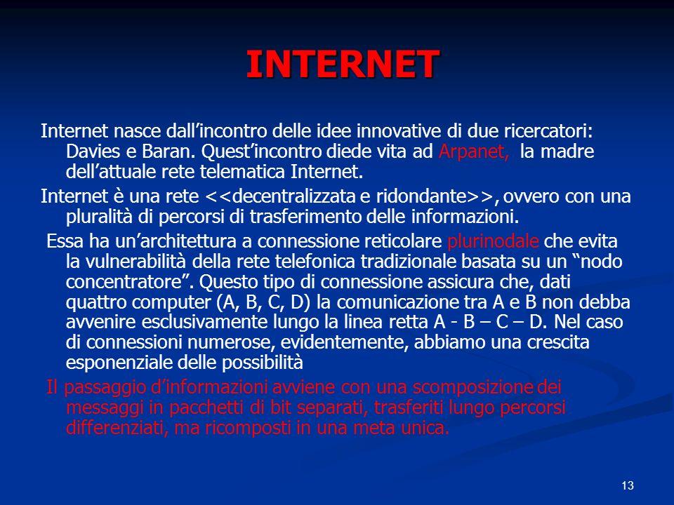 13 INTERNET INTERNET Internet nasce dallincontro delle idee innovative di due ricercatori: Davies e Baran. Questincontro diede vita ad Arpanet, la mad