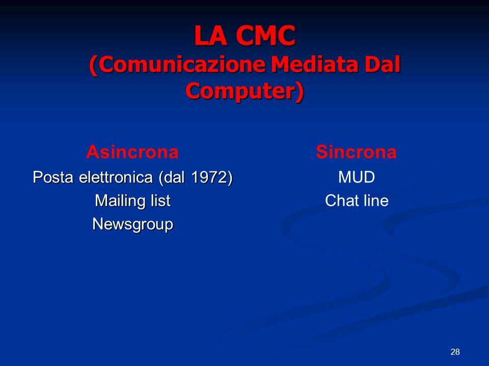 28 LA CMC (Comunicazione Mediata Dal Computer) Asincrona Posta elettronica (dal 1972) Mailing list Newsgroup Sincrona MUD Chat line