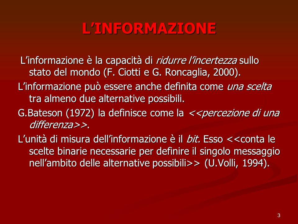 3 LINFORMAZIONE Linformazione è la capacità di ridurre lincertezza sullo stato del mondo (F. Ciotti e G. Roncaglia, 2000). Linformazione è la capacità