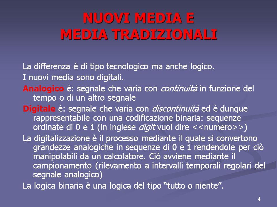 4 NUOVI MEDIA E MEDIA TRADIZIONALI La differenza è di tipo tecnologico ma anche logico. I nuovi media sono digitali. Analogico è: segnale che varia co