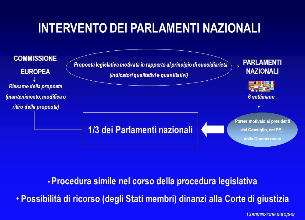 COMMISSIONE EUROPEA Proposta legislativa motivata in rapporto al principio di sussidiarietà (indicatori qualitativi e quantitativi) PARLAMENTI NAZIONA