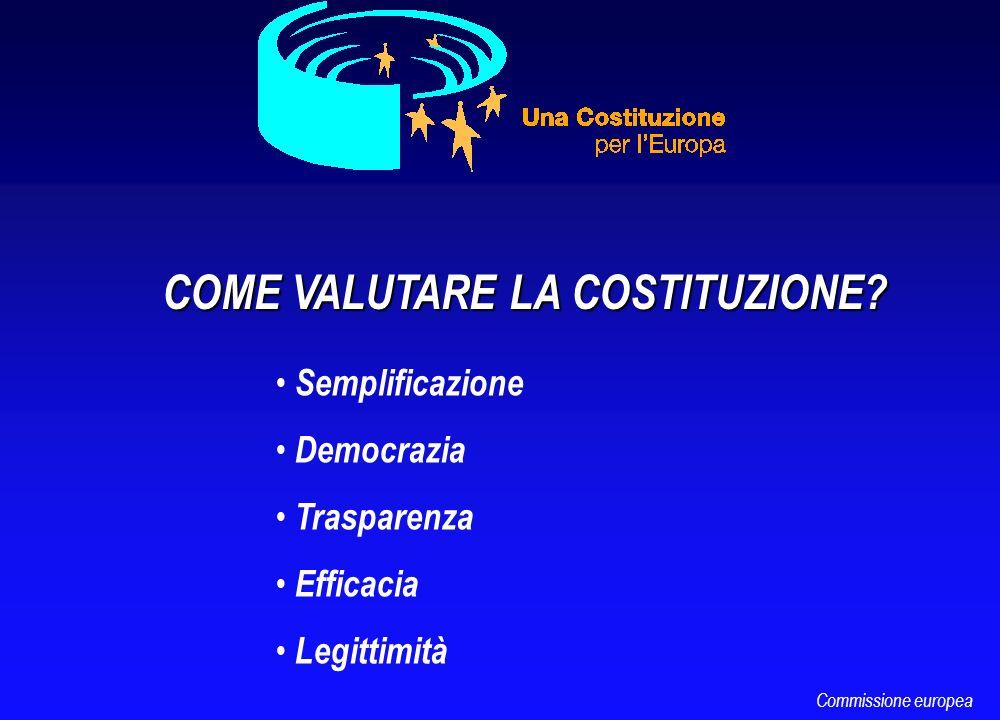 COME VALUTARE LA COSTITUZIONE? Semplificazione Democrazia Trasparenza Efficacia Legittimità Commissione europea