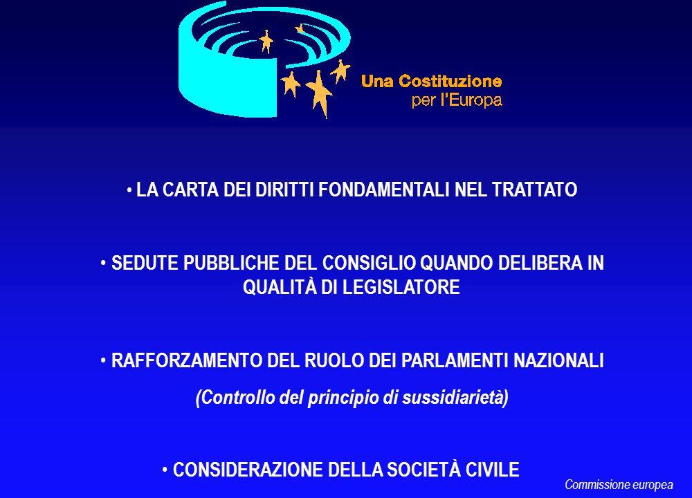 COSTITUZIONE La carta dei diritti fondamentali è inserita nella Parte II della costituzione giuridicamente vincolante LA CARTA DEI DIRITTI FONDAMENTALI Commissione europea