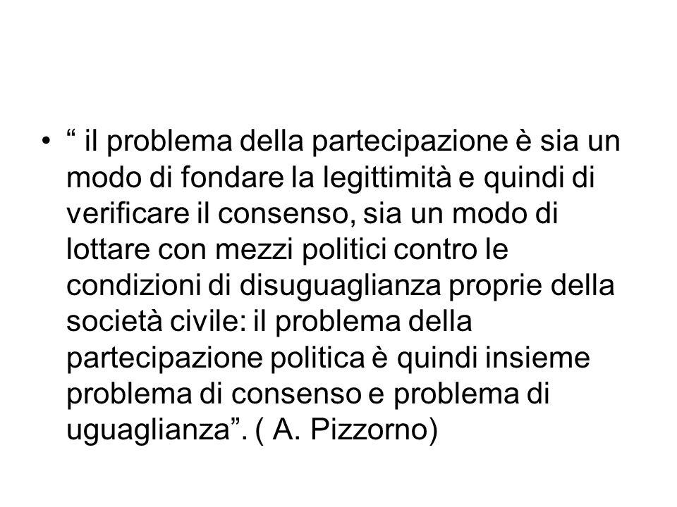 La partecipazione politica Il coinvolgimento dellindividuo nel sistema politico a vari livelli di attività: dal disinteresse totale alla titolarità di una carica politica.