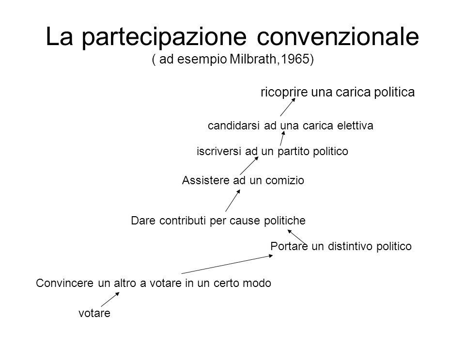 Formule maggioritarie Majority Per essere eletto il candidato deve raggiungere la maggioranza assoluta dei voti ( 50% +1).