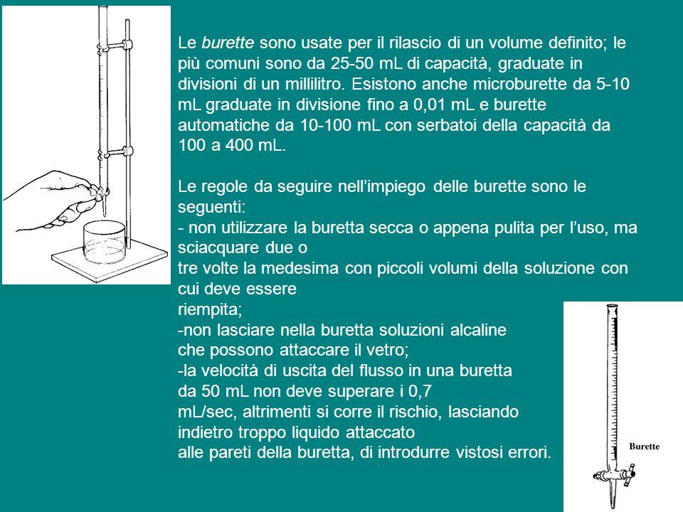 Le burette sono usate per il rilascio di un volume definito; le più comuni sono da 25-50 mL di capacità, graduate in divisioni di un millilitro.