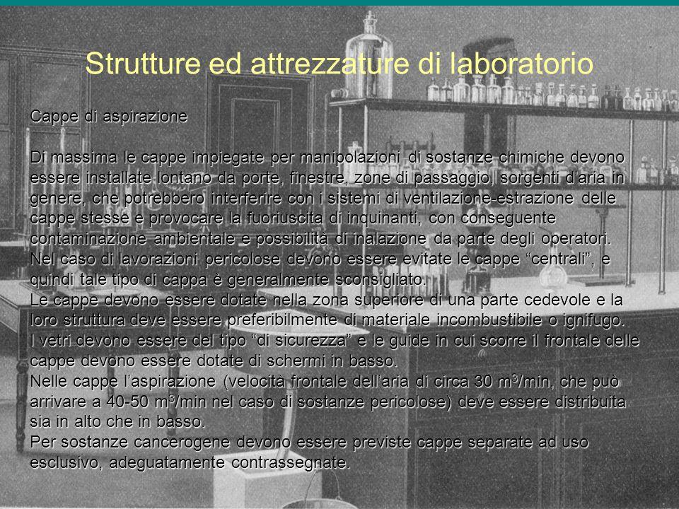 Strutture ed attrezzature di laboratorio Cappe di aspirazione Di massima le cappe impiegate per manipolazioni di sostanze chimiche devono essere insta